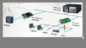 案例 || 研华机器视觉助力手机盖板表面瑕疵检测